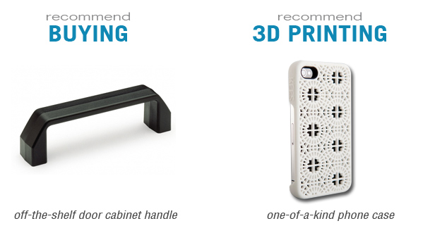 Clearing Up the Hype Behind 3D Printing